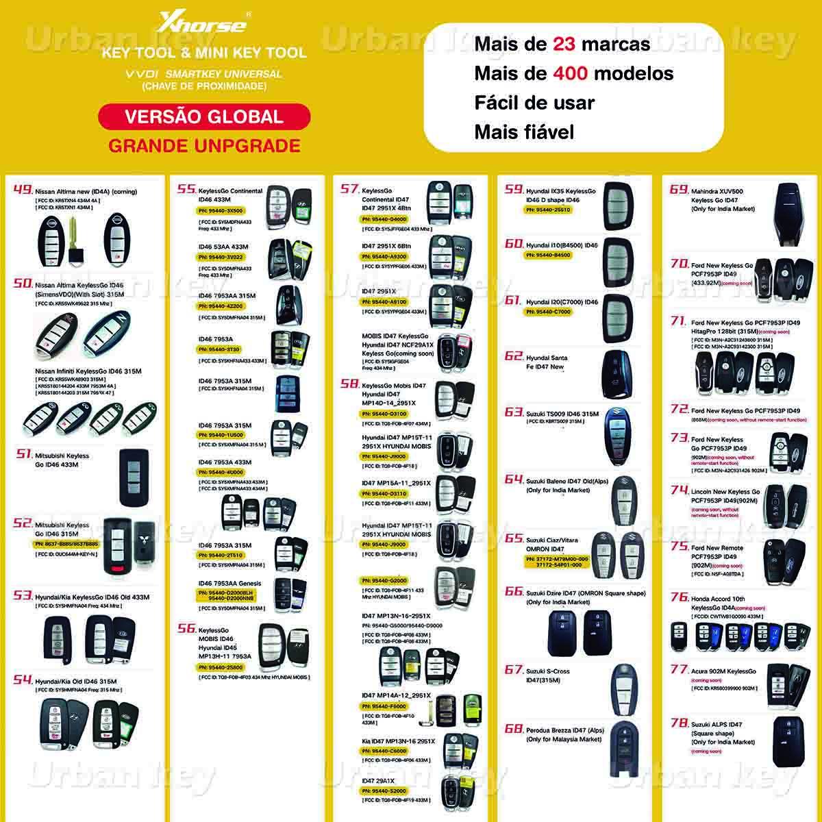 COMANDO COMPATIVEL AUTO 3 BOTOES